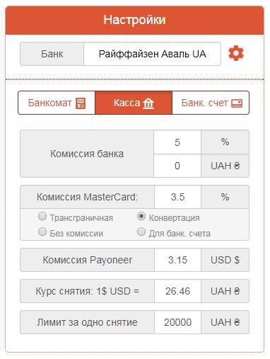 Калькулятор payoneer рынок форекс международный валютный фонд